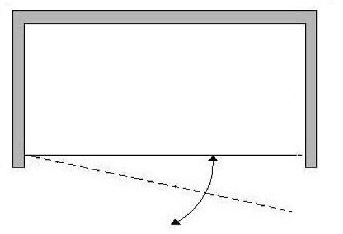Dušo durų Griubner SL-D1 schema