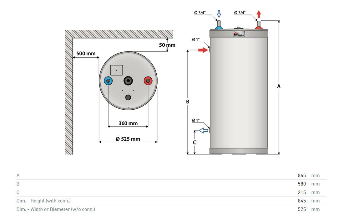 Boilerio ACV Comfort 100 matmenys ir jungtys.