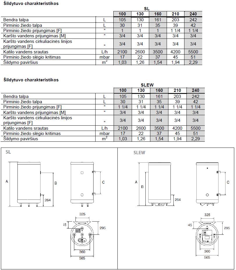 Boilerių ACV Smart matmenys.