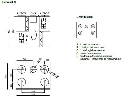 Domekt R450V schema