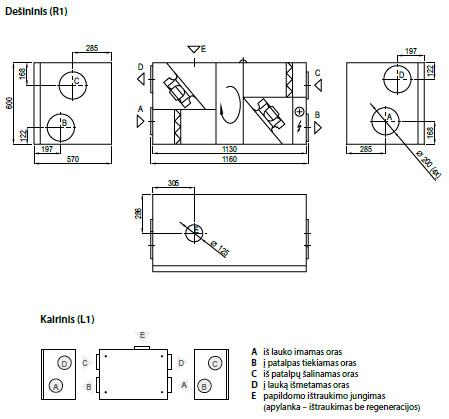 Domekt R600H schema